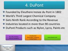 DuPont Paint Company