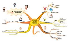 Part 5: Watch a Person with Dementia Present Resilience Factors for Coping (Time Lapse #MindMap Video)