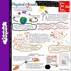Phyical Touch Love Language In Marital Relationships Love Language Physical Touch Touch Love 5