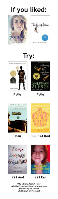 On the bookmark: books like POSITIVE and THE RUNNING DREAM.