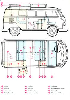 kombi dimensions - Google Search