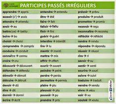95 Idées De Grammaire Cm2 Grammaire Cm2 Grammaire Enseignement Du Français