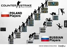 Poland And Russia :D Counter Strike