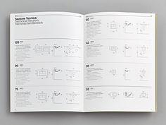 ccrz - GSI - NORM catalogue #CCRZ #layout #graphic