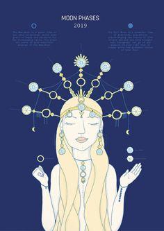 Kuukalanteri juliste. Moon phase calendar poster. #moon #moonphase #calendar #poster #blue #night #woman #crown #jewellery Moon Phase Calendar, Moon Phases, Helsinki, Cinderella, Disney Characters, Fictional Characters, Crown, Illustrations, Jewellery