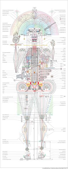 Korean artist Minjeong An: incredibly complex self-portraits