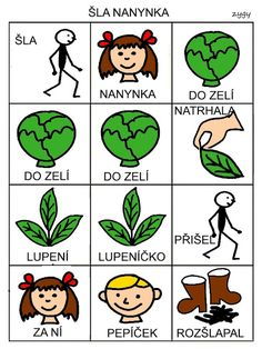 Pro Šíšu: Sla Nanynka do zeli Pictogram, Book Activities, Language, Classroom, Teaching, Education, Logos, Kids, Cards