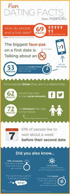Tips Messaging online dating sites