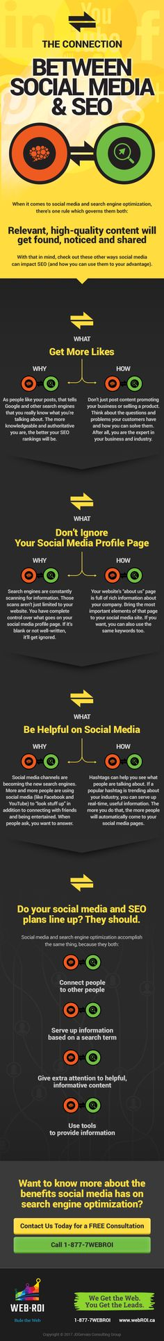 Confused about #SocialMedia and #SEO? This #Infographic will help!