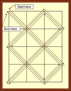 Do need a lot of half-square triangles in your quilts? This tutorial will show you how to make up to twenty-four at a time.                                       Grid-Pieced Half-Square Triangles