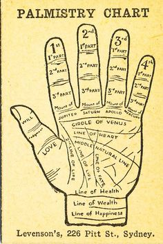 Levenson's Palmistry Chart Wiccan Spell Book, Wiccan Spells, Witchcraft, Palmistry Reading, Tarot Reading, Palm Reading Charts, Magic Symbols, Baby Witch, Qi Gong
