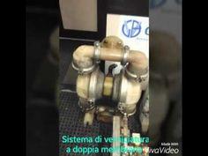 Sistema di verniciatura a doppia membrana POMPA