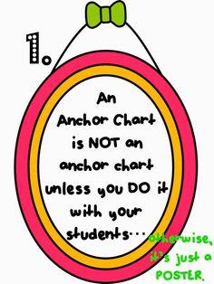 Anchor Charts Tips