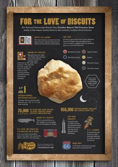 How much do you know about buttermilk biscuits? #NationalBiscuitDay