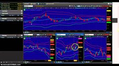 Powerful Binary Options Trading Software