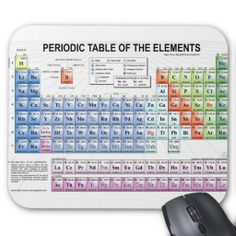 ==>Discount          	Periodic Table mouse pad           	Periodic Table mouse pad you will get best price offer lowest prices or diccount couponeDeals          	Periodic Table mouse pad lowest price Fast Shipping and save your money Now!!...Cleck Hot Deals >>> http://www.zazzle.com/periodic_table_mouse_pad-144915707077010267?rf=238627982471231924&zbar=1&tc=terrest