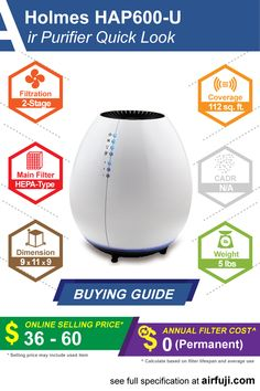Holmes Egg HAP600-U review, price guide, filter replacement cost, CADR and complete specification. #holmes #airpurifier #aircleaner #cleanair