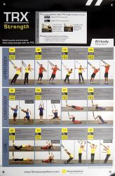 This simple exercise tool is rapidly appearing in every health club in the world. What is it that will quickly surpass the beloved balance ball-the TRX Suspension workout system. See the TRX posters. Suspension Workout, Trx Suspension, Suspension Training, Trx Training, Mental Training, Strength Training, Trx Workouts For Women, Easy Workouts, Workout Exercises