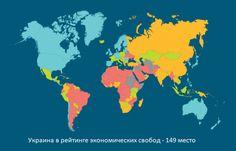 Украина в рейтинге экономических свобод - 149 место