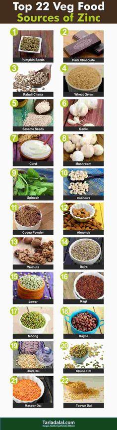 Top 22 Veg Food Sources of Zinc Baby Food Recipes, Indian Food Recipes, Vegetarian Recipes, Healthy Recipes, Vegetarian Dish, Healthy Foods, Cooking Recipes, Foods High In Zinc, Zinc Rich Foods