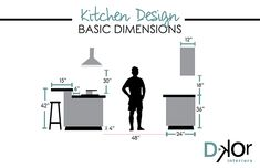 Kitchen basic dimensions that never change and need to be respected. Interior Design Tips