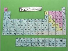 Cómo repasar la tabla periódica