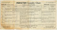 Laundry Chart