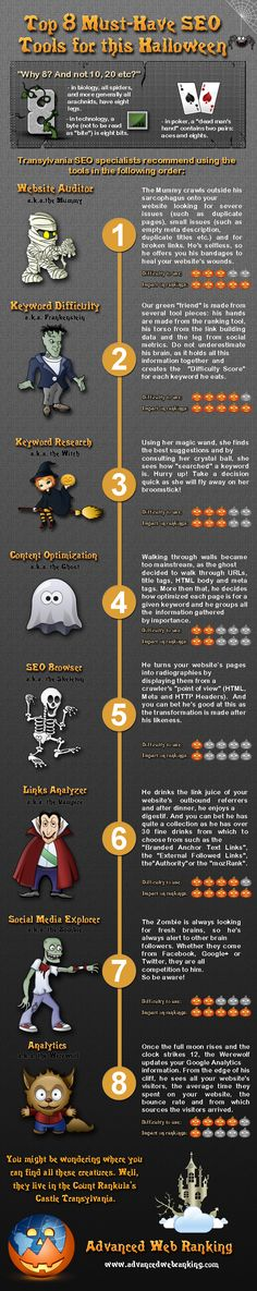 Top 8 Must-Have SEO Tools for this Halloween Seo Marketing, Internet Marketing, Online Marketing, Affiliate Marketing, Media Marketing, What Is Seo, Social Campaign, Seo Sem, Seo Tools