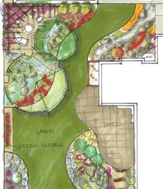 garden design plan pergola Google Search Turmas de Paisagismo
