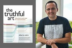 Data visualization and infographic site Visualoop conducted a fantastic interview with Alberto Cairo about his new book The Truthful Art and much more. Data Visualization, Cairo, New Books, Infographic, Interview, Map, Reading, Infographics, Location Map