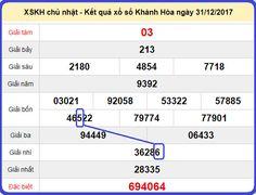 Dự đoán XSMT 3-1-2018 Soi cầu XSMT hàng ngày