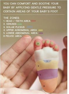 Some parents believe in reflexology, some don't. If your baby is miserable, however, you'll be willing to try anything!