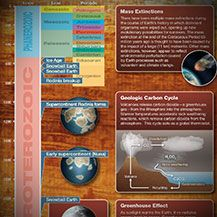 Poster: Earth Evolution—The Intersection of Geology and Biology