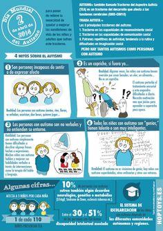 Infografia día mundial de la sensibilización del autismo