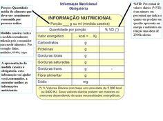 Tabela Nutricional de Pão de Mel