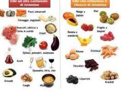 alimenti che contengono istamina: Simply ritira le alici