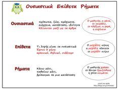 Greek Language, Grammar, Teacher, Street Style, Education, Learning, School, Professor, Urban Style