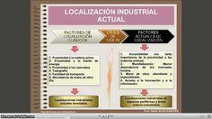 Video tutorial. Áreas y Sectores Industriales en España.