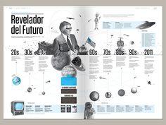 infographic homage to Ray Bradbury - Fascicle by Pablo Alejandro Gomez, via Behance Web Design, Book Design, Layout Design, Flyer Design, Mise En Page Magazine, Timeline Infographic, Infographics, Timeline Design, Publication Design