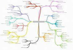 Slacks, Web Development, Challenges, Messages, Map, Technology, Tech, Location Map, Tecnologia