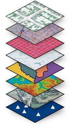 GIS- a computer system that can capture, store, query, analyze, and display geographic data.. Used to produce maps
