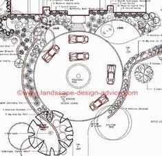 circular driveway landscape ideas Google Search Circle Drive