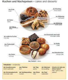 Kuchen und Nachspeisen