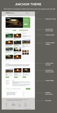 Anchor Responsive WordPress Theme