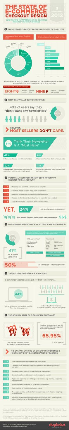The State of #eCommerce Checkout Design #Infographic
