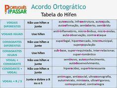 Dica de Português