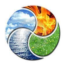 El Ambiente es el sistema global constituido por elementos naturales y artificiales de naturaleza física, química, biológica, sociocultural y de sus interrelaciones, en permanente modificación por …