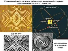 "Part X. Extra-terrestrial physics as shown in crops: could there be another fifth dimension accessible from our three dimensions of space and one of time, which is spinning, hyperbolic, and has the symmetry of a Mobius strip? And could this be the ""vector space"" of quantum theory?  By Dr. Horace R. Drew"