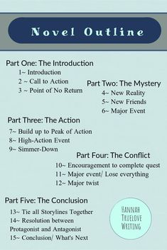 How To Outline Your Novel - Hannah Truelove Writing Tips inspiration Writing Outline, Writing Promps, Book Writing Tips, English Writing Skills, Writing Words, Writing Quotes, Writing Resources, Plot Outline, Story Writing Ideas
