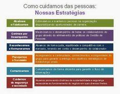 BRADO CONSULTORIA E SERVIÇOS LTDA.: GESTÃO DE PESSOAS